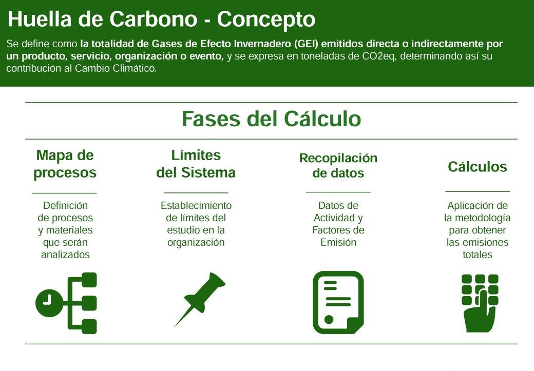 caratula video presentacion huella carbono limasa_0